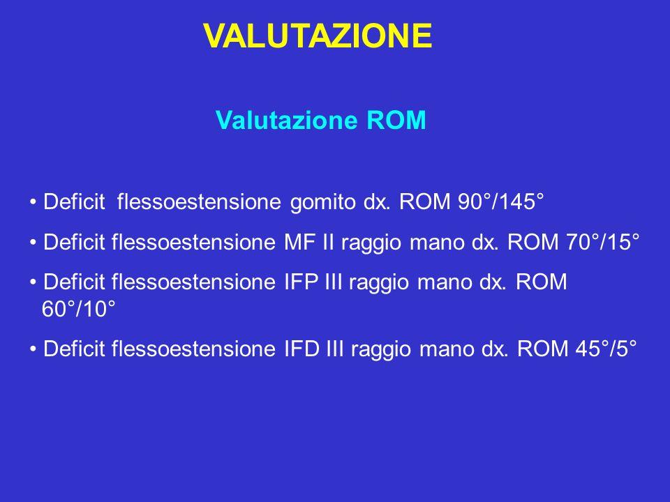 VALUTAZIONE Valutazione ROM Deficit flessoestensione gomito dx. ROM 90°/145° Deficit flessoestensione MF II raggio mano dx. ROM 70°/15° Deficit flesso