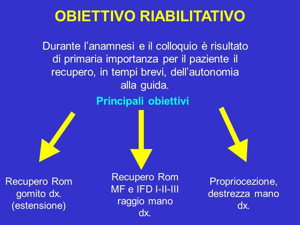 Principali obiettivi Recupero Rom gomito dx. (estensione) Recupero Rom MF e IFD I-II-III raggio mano dx. Propriocezione, destrezza mano dx. OBIETTIVO
