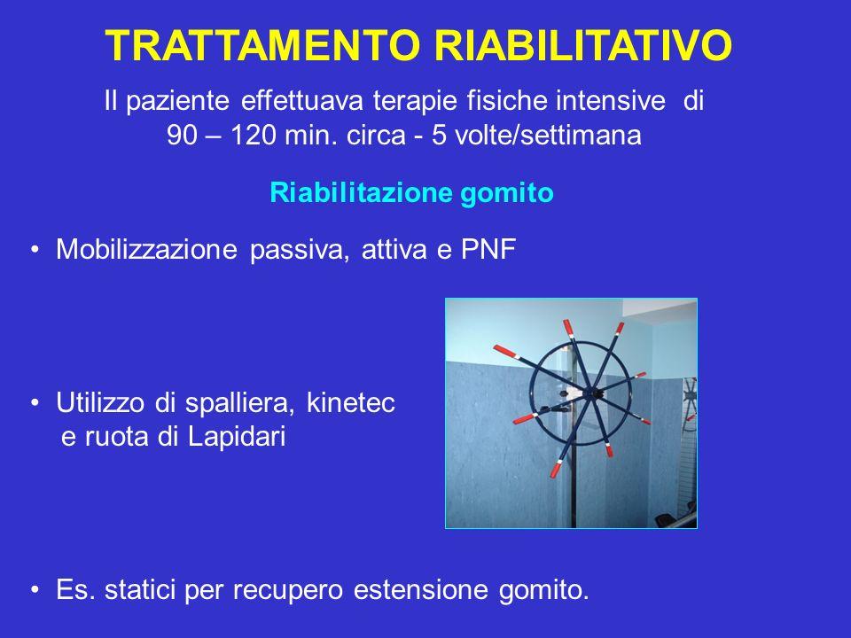 TRATTAMENTO RIABILITATIVO Riabilitazione gomito Mobilizzazione passiva, attiva e PNF Utilizzo di spalliera, kinetec e ruota di Lapidari Es. statici pe