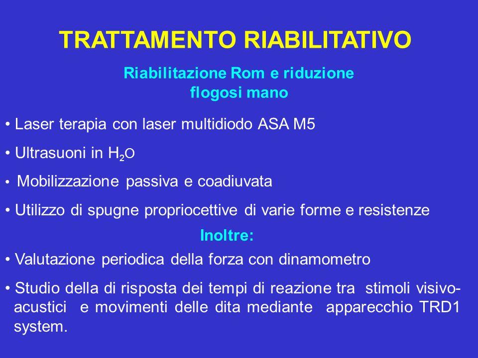 TRATTAMENTO RIABILITATIVO Riabilitazione Rom e riduzione flogosi mano Laser terapia con laser multidiodo ASA M5 Ultrasuoni in H 2 O Mobilizzazione pas