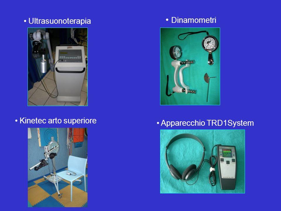 Ultrasuonoterapia Dinamometri Apparecchio TRD1System Kinetec arto superiore