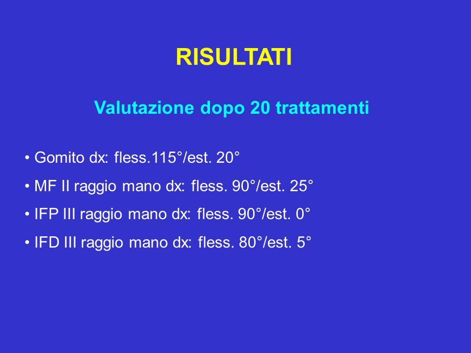 RISULTATI Valutazione dopo 20 trattamenti Gomito dx: fless.115°/est. 20° MF II raggio mano dx: fless. 90°/est. 25° IFP III raggio mano dx: fless. 90°/