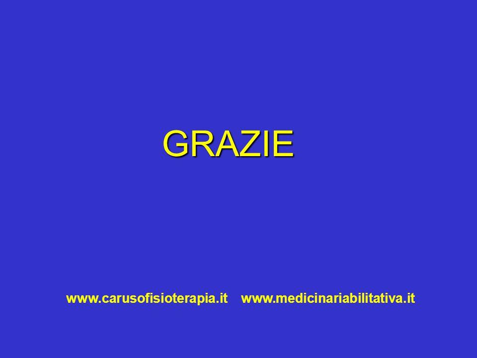 GRAZIE www.carusofisioterapia.it www.medicinariabilitativa.it