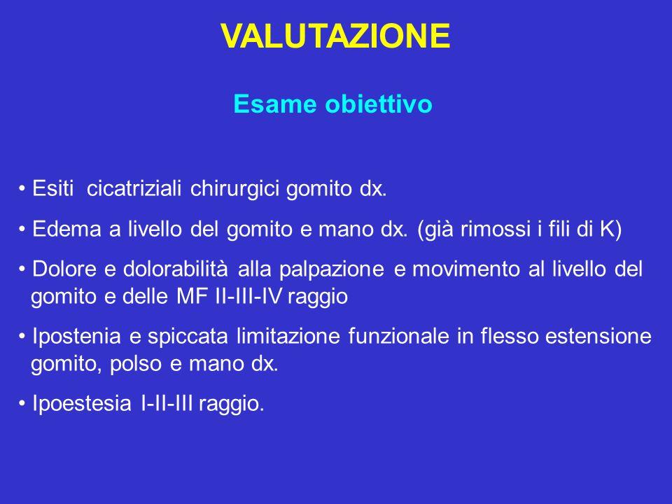 VALUTAZIONE Valutazione ROM Deficit flessoestensione gomito dx.