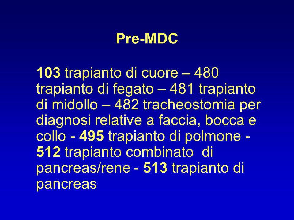 Pre-MDC 103 trapianto di cuore – 480 trapianto di fegato – 481 trapianto di midollo – 482 tracheostomia per diagnosi relative a faccia, bocca e collo