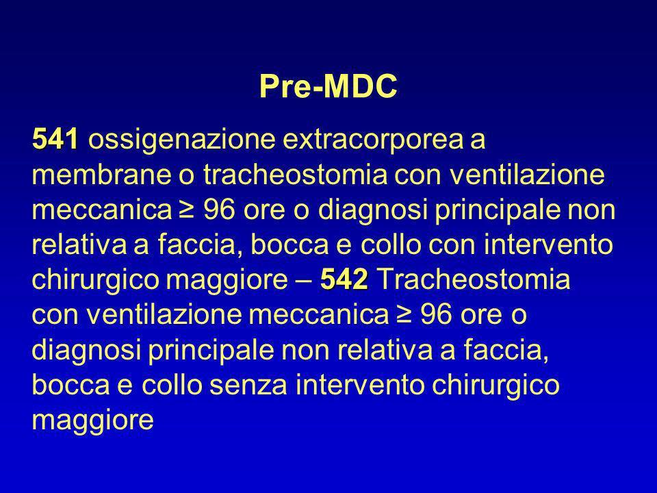 Pre-MDC 541 542 541 ossigenazione extracorporea a membrane o tracheostomia con ventilazione meccanica 96 ore o diagnosi principale non relativa a facc