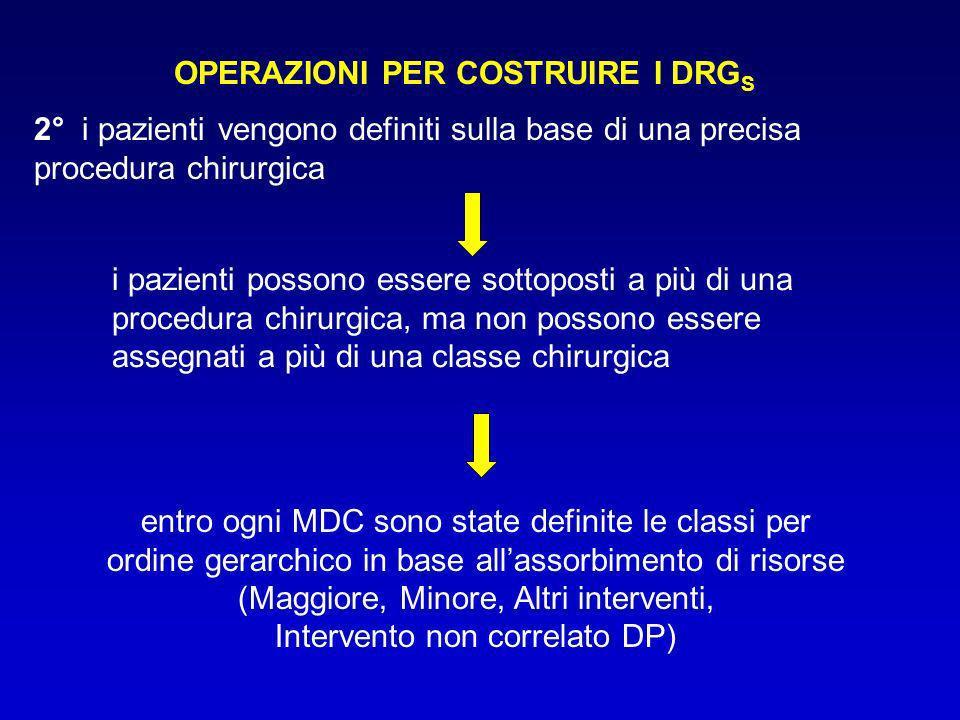 OPERAZIONI PER COSTRUIRE I DRG S 2° i pazienti vengono definiti sulla base di una precisa procedura chirurgica i pazienti possono essere sottoposti a
