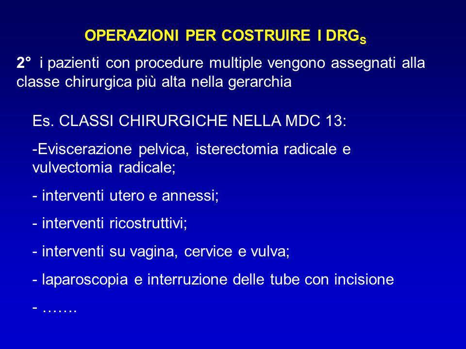 OPERAZIONI PER COSTRUIRE I DRG S 2° i pazienti con procedure multiple vengono assegnati alla classe chirurgica più alta nella gerarchia Es. CLASSI CHI
