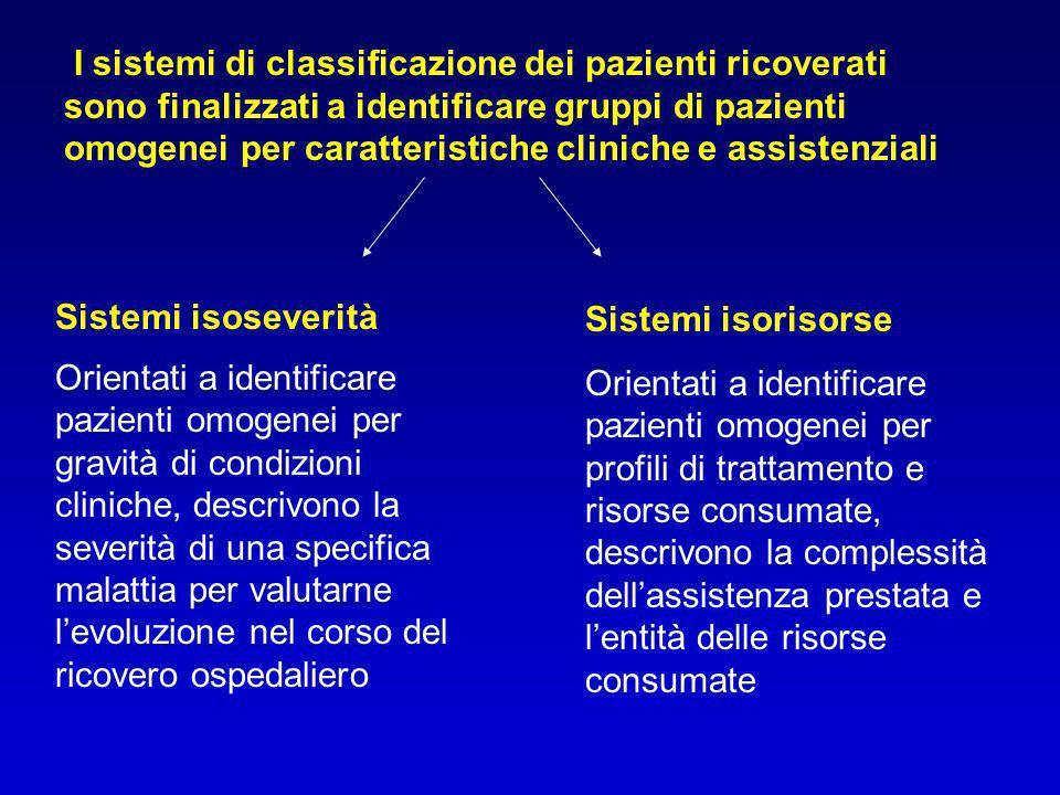 I sistemi di classificazione dei pazienti ricoverati sono finalizzati a identificare gruppi di pazienti omogenei per caratteristiche cliniche e assist