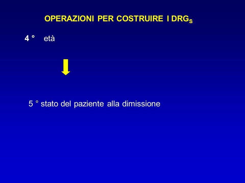 OPERAZIONI PER COSTRUIRE I DRG S 4 ° età 5 ° stato del paziente alla dimissione