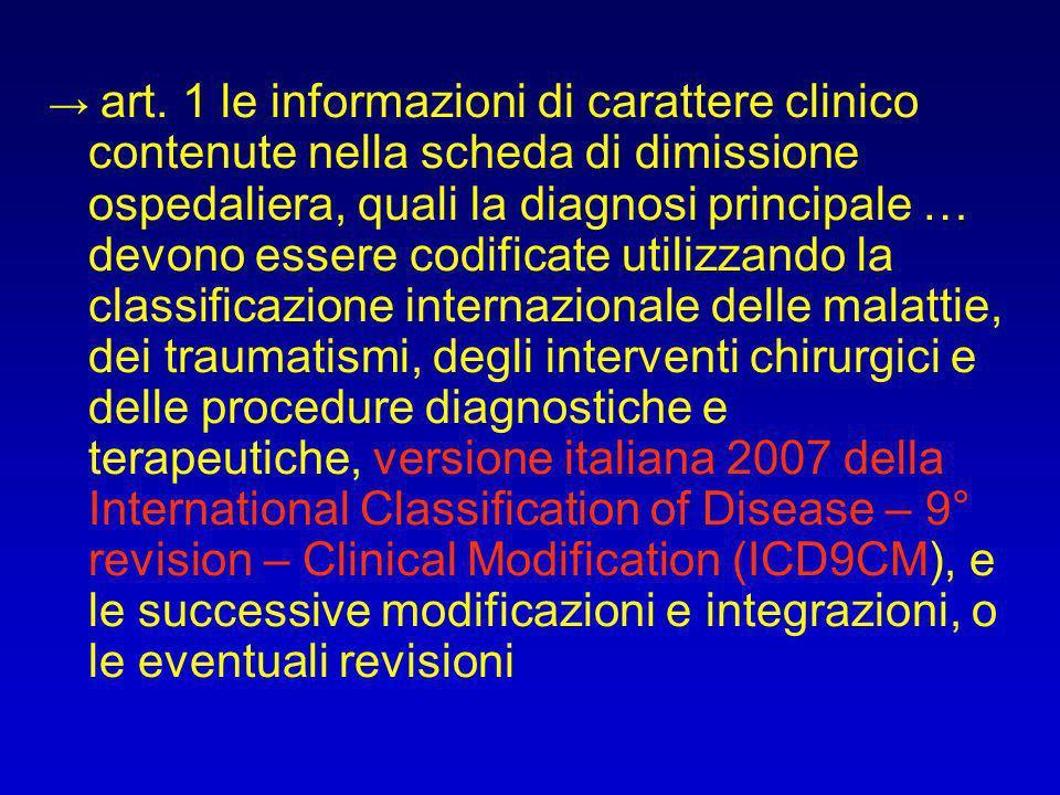 art. 1 le informazioni di carattere clinico contenute nella scheda di dimissione ospedaliera, quali la diagnosi principale … devono essere codificate
