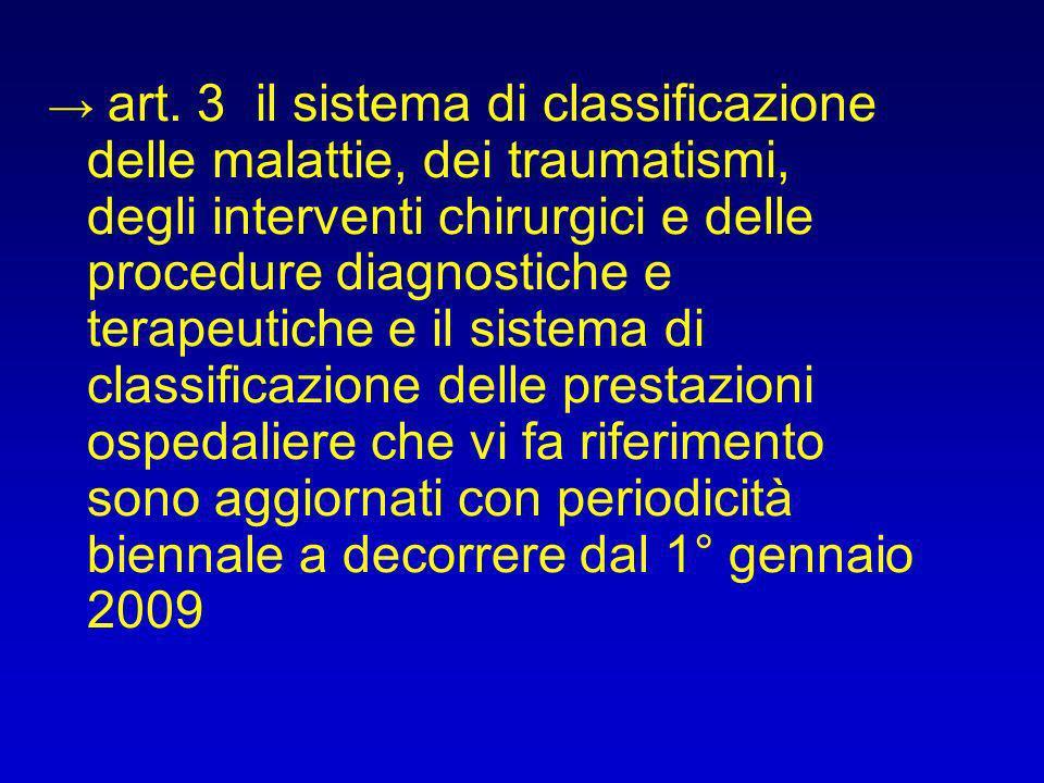 art. 3 il sistema di classificazione delle malattie, dei traumatismi, degli interventi chirurgici e delle procedure diagnostiche e terapeutiche e il s