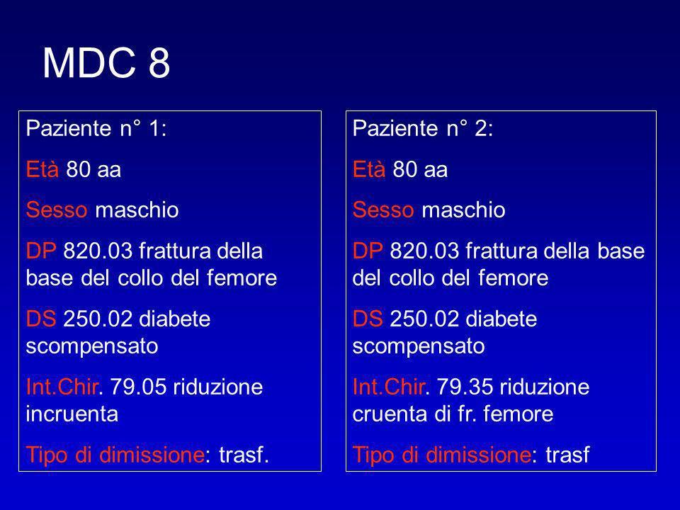 MDC 8 Paziente n° 1: Età 80 aa Sesso maschio DP 820.03 frattura della base del collo del femore DS 250.02 diabete scompensato Int.Chir. 79.05 riduzion