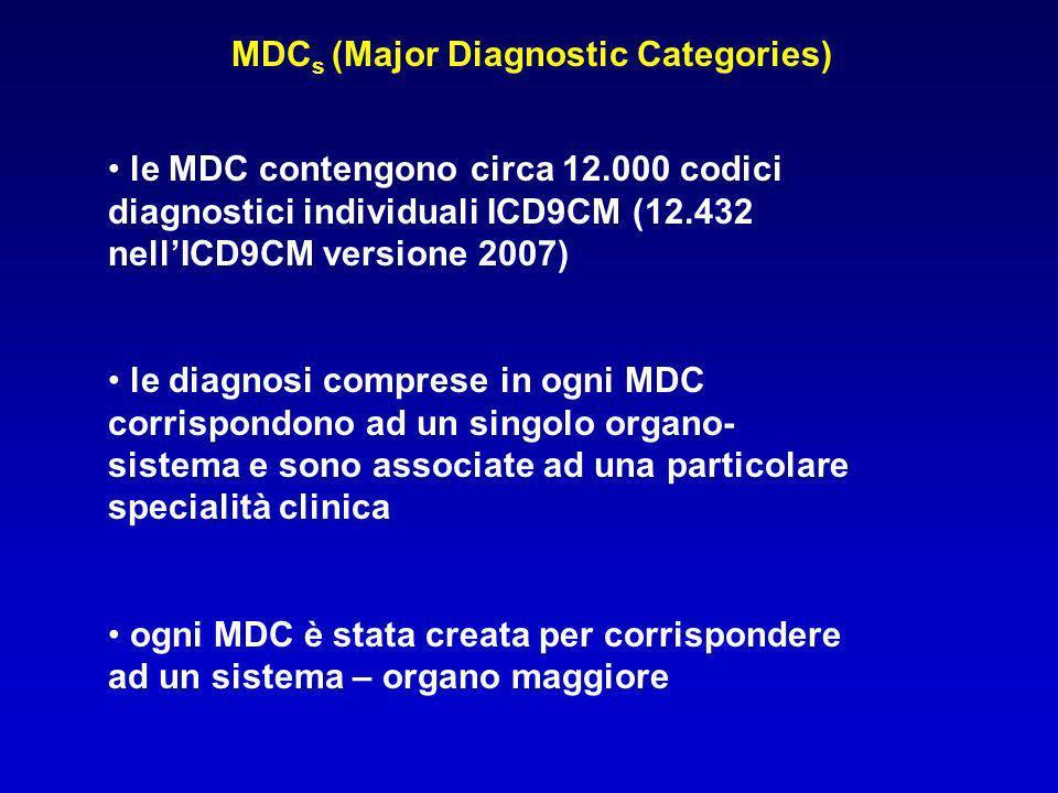 le MDC contengono circa 12.000 codici diagnostici individuali ICD9CM (12.432 nellICD9CM versione 2007) le diagnosi comprese in ogni MDC corrispondono