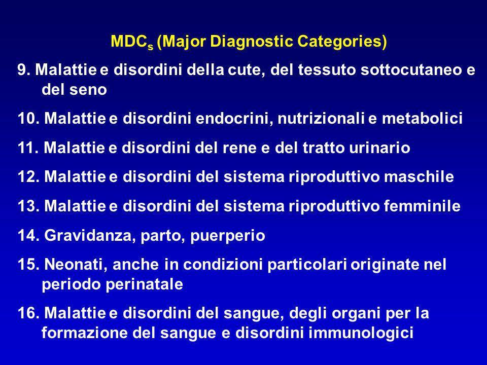 MDC s (Major Diagnostic Categories) 9. Malattie e disordini della cute, del tessuto sottocutaneo e del seno 10. Malattie e disordini endocrini, nutriz