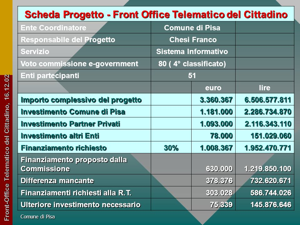 1 Progetto E-government - R.T.R.T.