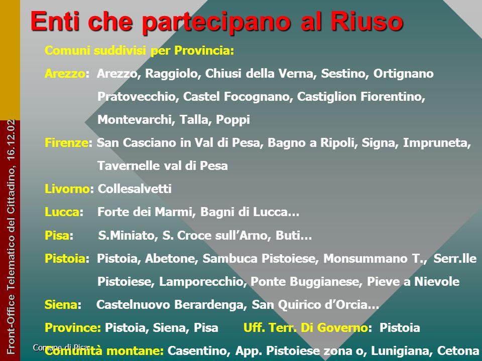 Partner del progetto Comune di Pisa I Comuni della Rete Civica Unitaria Pisana Pisa - S.