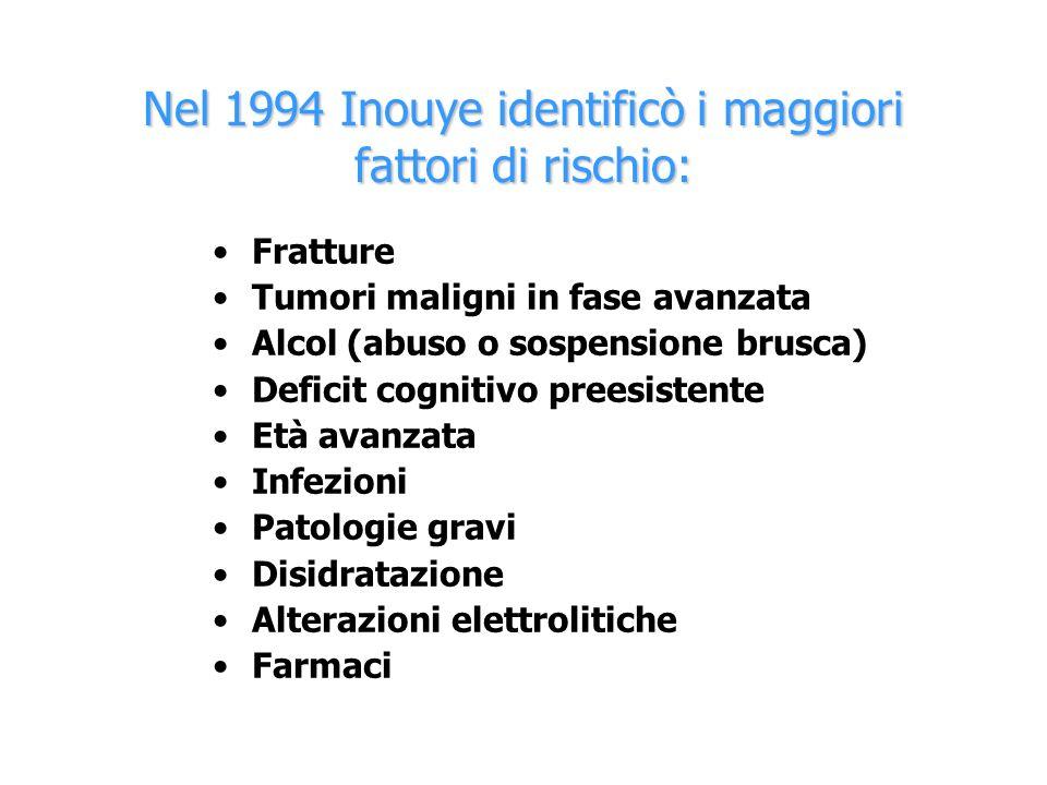 Nel 1994 Inouye identificò i maggiori fattori di rischio: Fratture Tumori maligni in fase avanzata Alcol (abuso o sospensione brusca) Deficit cognitiv