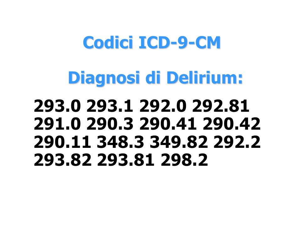 Diagnosi di Delirium: 293.0 293.1 292.0 292.81 291.0 290.3 290.41 290.42 290.11 348.3 349.82 292.2 293.82 293.81 298.2 Codici ICD-9-CM
