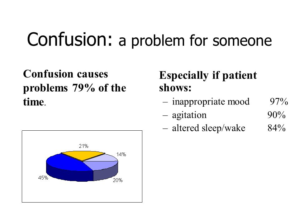 Confusion: a problem for someone Especially if patient shows: –inappropriate mood 97% –agitation 90% –altered sleep/wake 84% Confusion causes problems