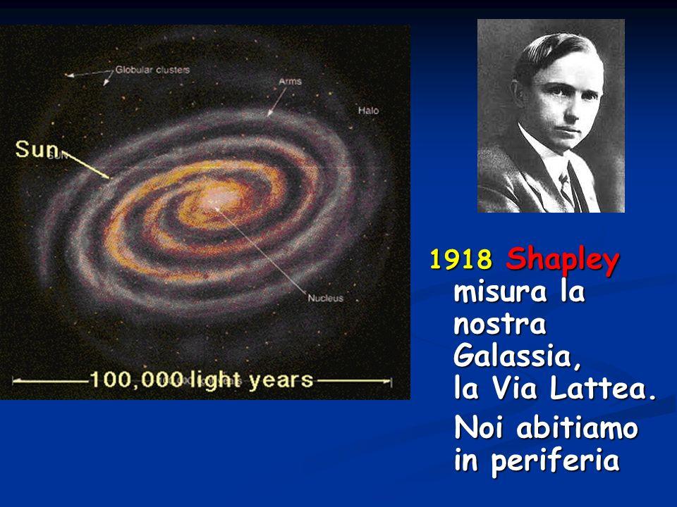 1918 Shapley misura la nostra Galassia, la Via Lattea. Noi abitiamo in periferia Noi abitiamo in periferia
