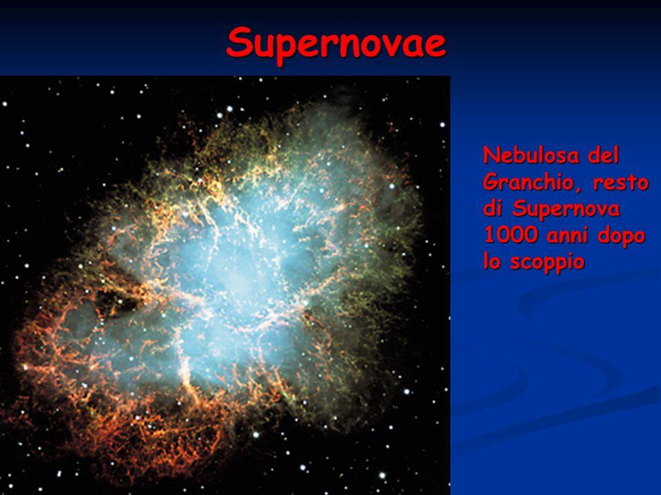 Supernovae Nebulosa del Granchio, resto di Supernova 1000 anni dopo lo scoppio
