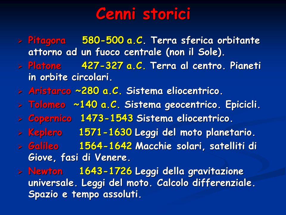Cenni storici Pitagora 580-500 a.C. Terra sferica orbitante attorno ad un fuoco centrale (non il Sole). Pitagora 580-500 a.C. Terra sferica orbitante
