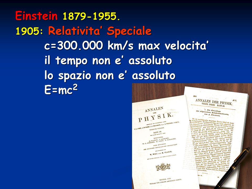 Einstein 1879-1955. 1905: Relativita Speciale c=300.000 km/s max velocita c=300.000 km/s max velocita il tempo non e assoluto il tempo non e assoluto
