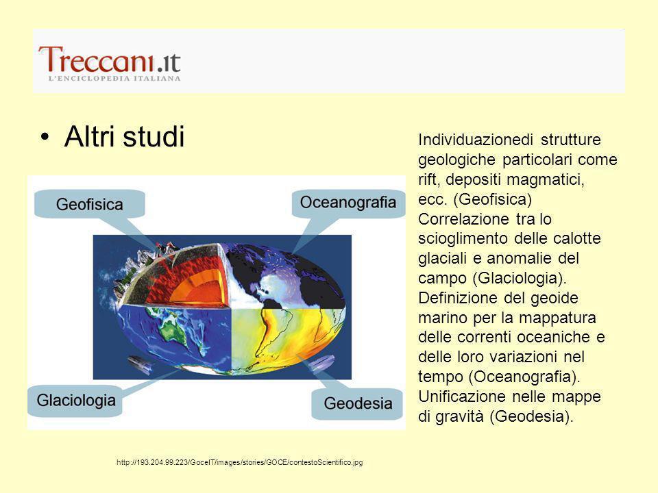 Altri studi Individuazionedi strutture geologiche particolari come rift, depositi magmatici, ecc. (Geofisica) Correlazione tra lo scioglimento delle c