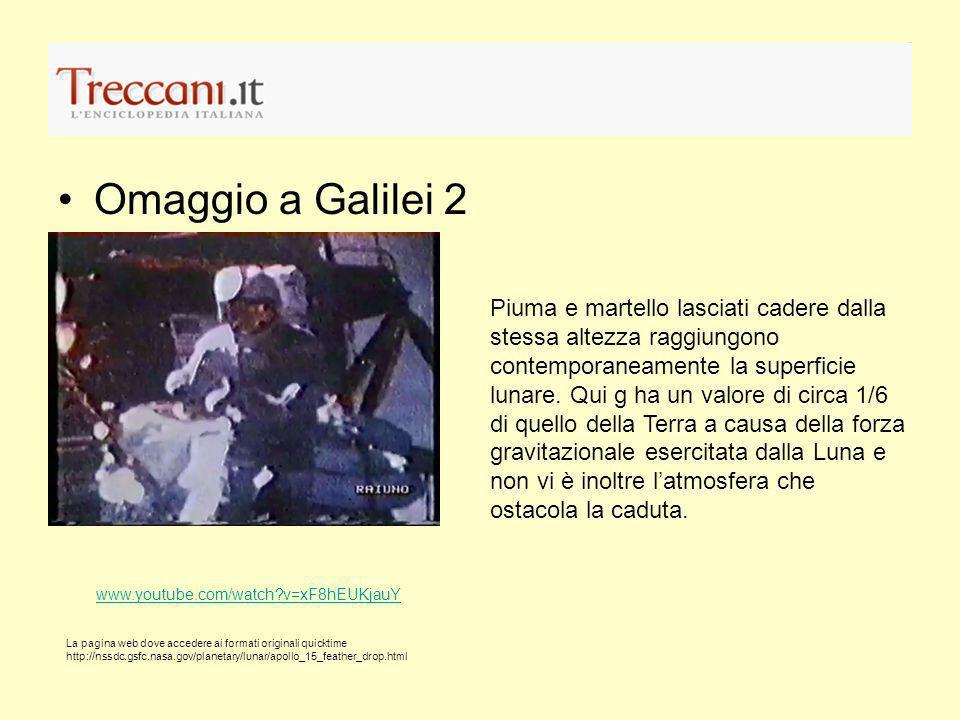 Omaggio a Galilei 2 Piuma e martello lasciati cadere dalla stessa altezza raggiungono contemporaneamente la superficie lunare. Qui g ha un valore di c