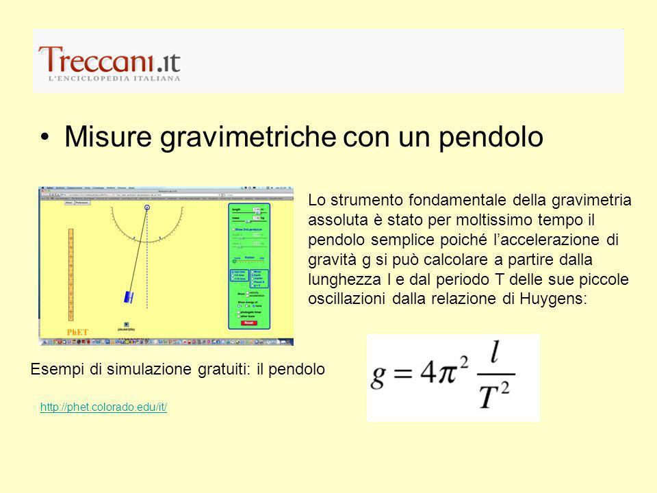 Misure gravimetriche con un pendolo Lo strumento fondamentale della gravimetria assoluta è stato per moltissimo tempo il pendolo semplice poiché lacce