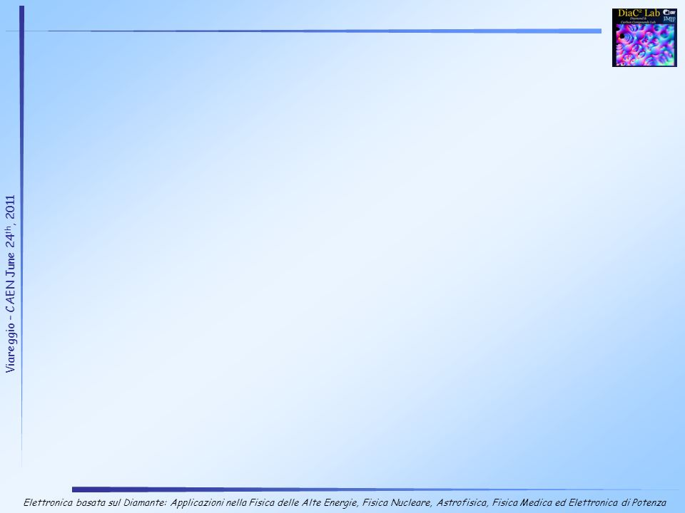 Viareggio – CAEN June 24 th, 2011 Elettronica basata sul Diamante: Applicazioni nella Fisica delle Alte Energie, Fisica Nucleare, Astrofisica, Fisica