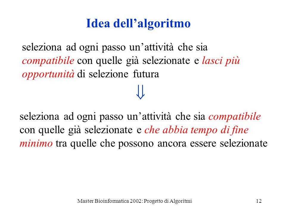 Master Bioinformatica 2002: Progetto di Algoritmi12 Idea dellalgoritmo seleziona ad ogni passo unattività che sia compatibile con quelle già seleziona