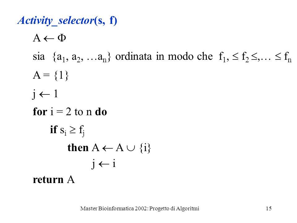 Master Bioinformatica 2002: Progetto di Algoritmi15 Activity_selector(s, f) A sia {a 1, a 2, …a n } ordinata in modo che f 1, f 2,… f n A = {1} j 1 fo