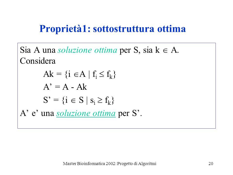 Master Bioinformatica 2002: Progetto di Algoritmi20 Proprietà1: sottostruttura ottima Sia A una soluzione ottima per S, sia k A. Considera Ak = {i A  