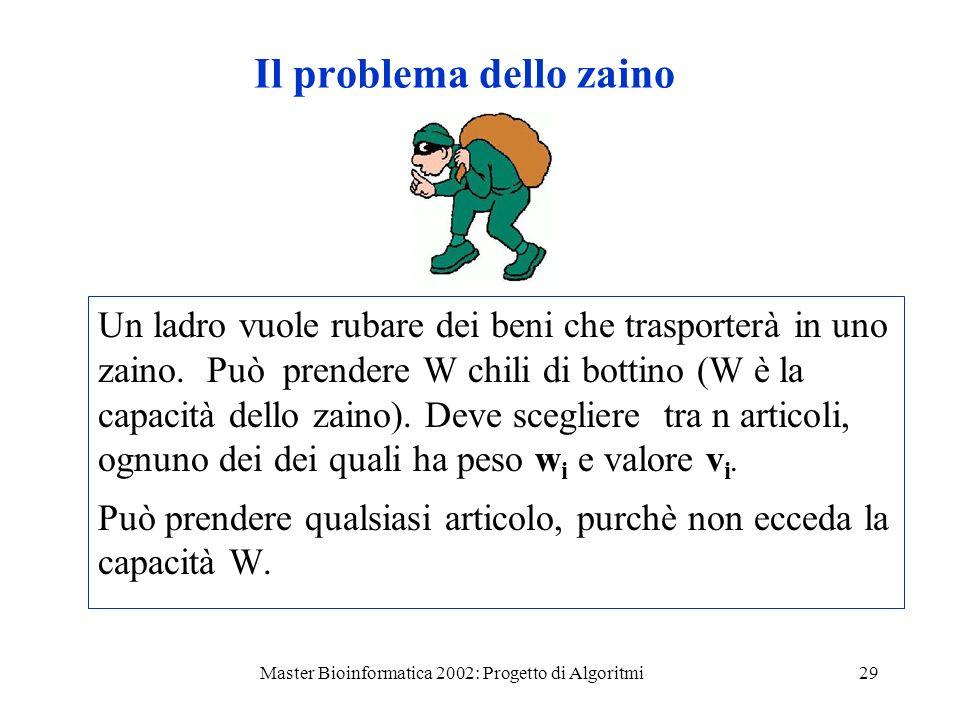 Master Bioinformatica 2002: Progetto di Algoritmi29 Il problema dello zaino Un ladro vuole rubare dei beni che trasporterà in uno zaino. Può prendere