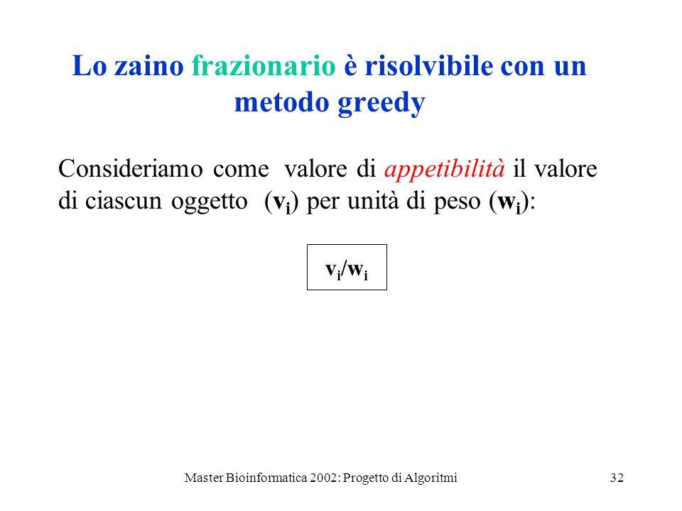 Master Bioinformatica 2002: Progetto di Algoritmi32 Lo zaino frazionario è risolvibile con un metodo greedy Consideriamo come valore di appetibilità i
