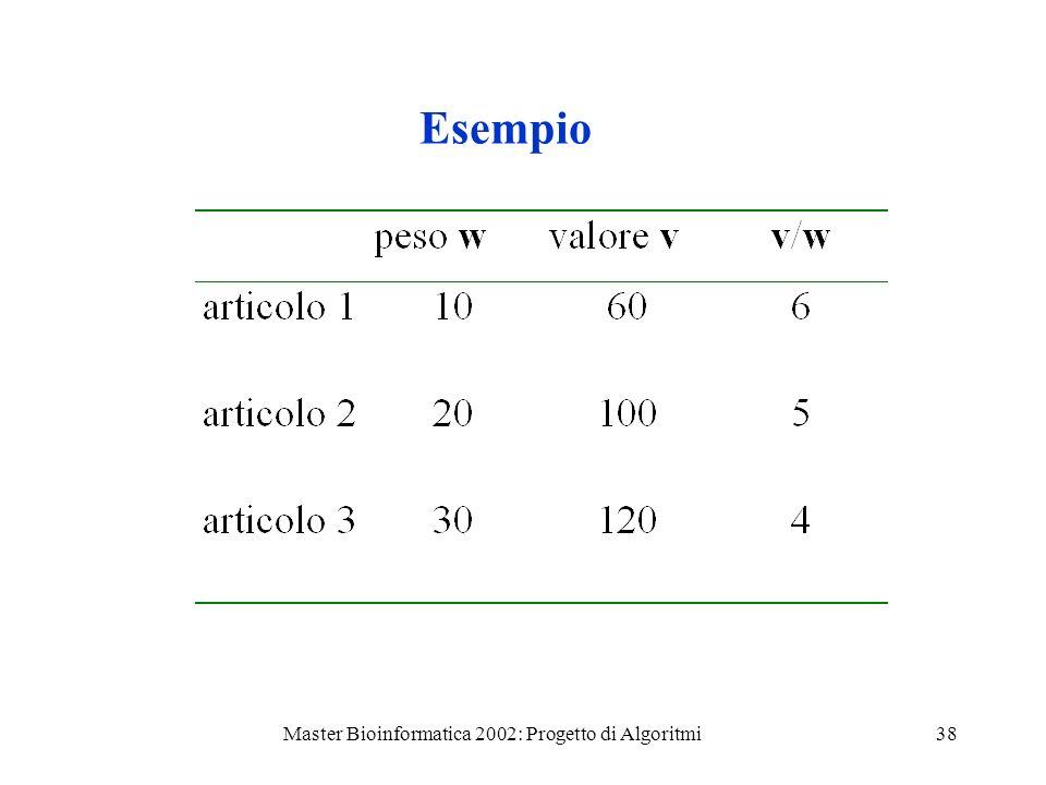 Master Bioinformatica 2002: Progetto di Algoritmi38 Esempio