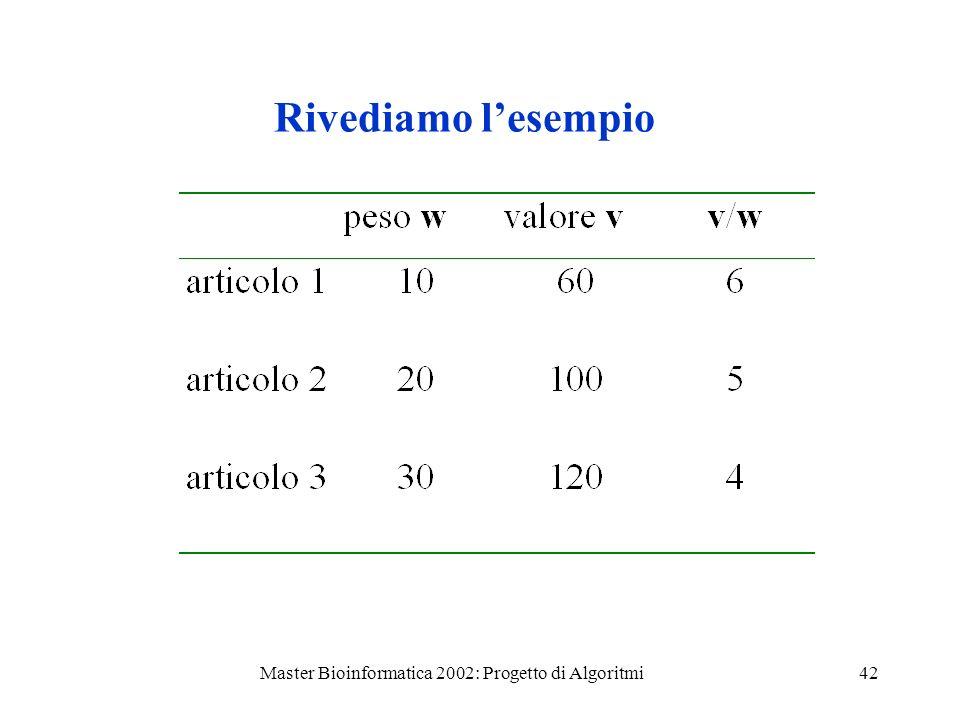 Master Bioinformatica 2002: Progetto di Algoritmi42 Rivediamo lesempio