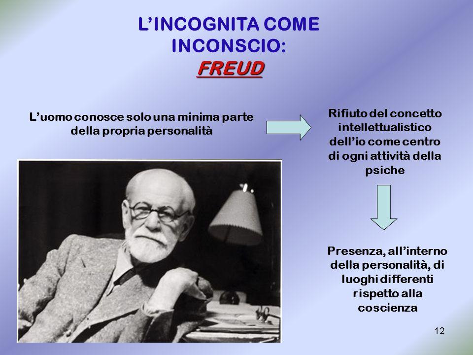 12 LINCOGNITA COME INCONSCIO: FREUD Luomo conosce solo una minima parte della propria personalità Rifiuto del concetto intellettualistico dellio come