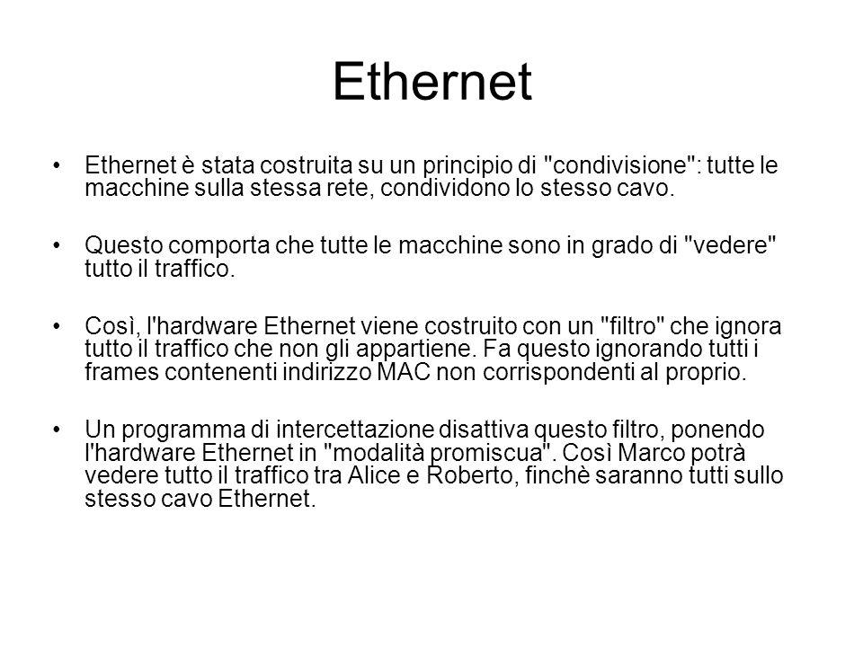 Ethernet Ethernet è stata costruita su un principio di