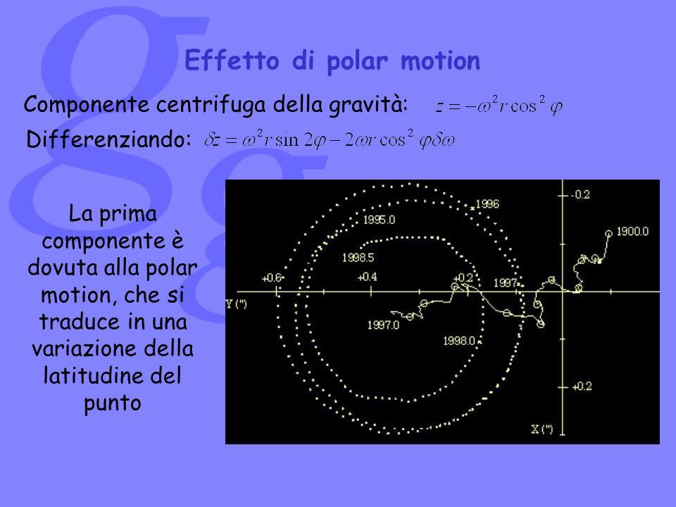 Effetto di polar motion Componente centrifuga della gravità: Differenziando: La prima componente è dovuta alla polar motion, che si traduce in una var