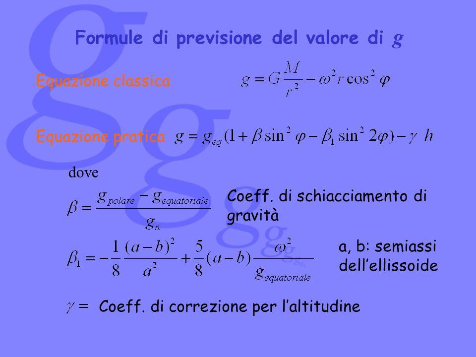 Equazione classica Equazione pratica dove Coeff. di schiacciamento di gravità a, b: semiassi dellellissoide Coeff. di correzione per laltitudine Formu