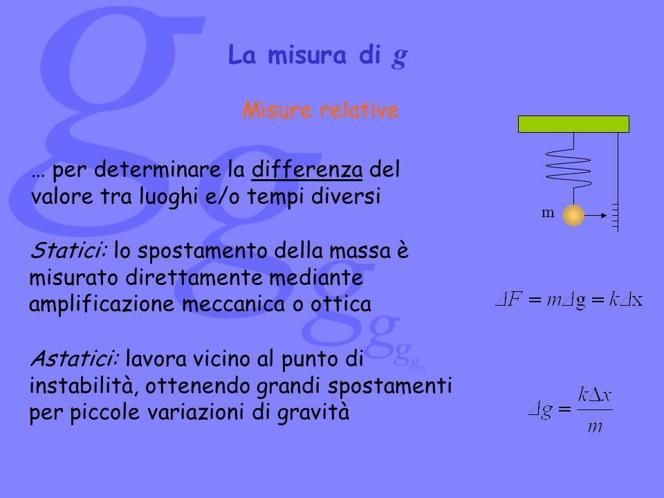Misure relative … per determinare la differenza del valore tra luoghi e/o tempi diversi m La misura di g Statici: lo spostamento della massa è misurat