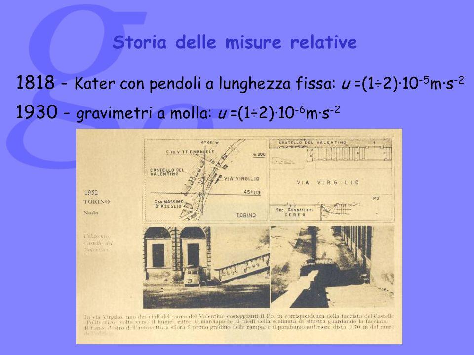 1818 - Kater con pendoli a lunghezza fissa: u =(1÷2)·10 -5 m·s -2 1930 - gravimetri a molla: u =(1÷2)·10 -6 m·s -2 Storia delle misure relative 1952