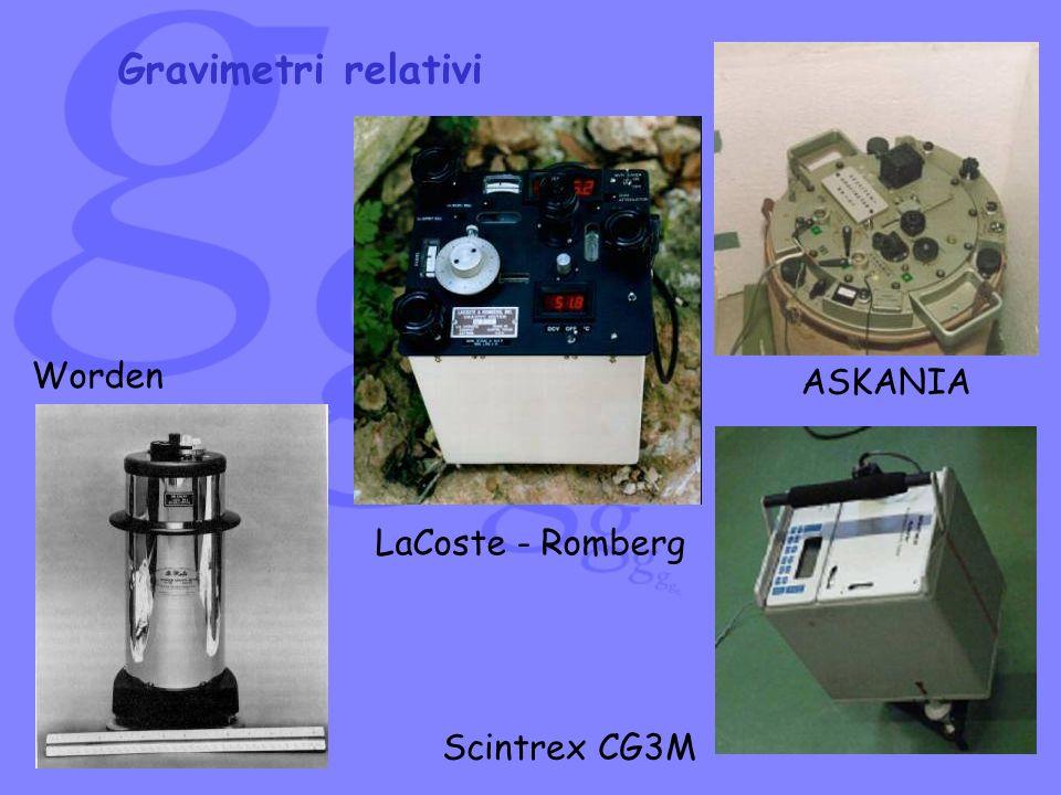 LaCoste - Romberg Worden Scintrex CG3M ASKANIA Gravimetri relativi