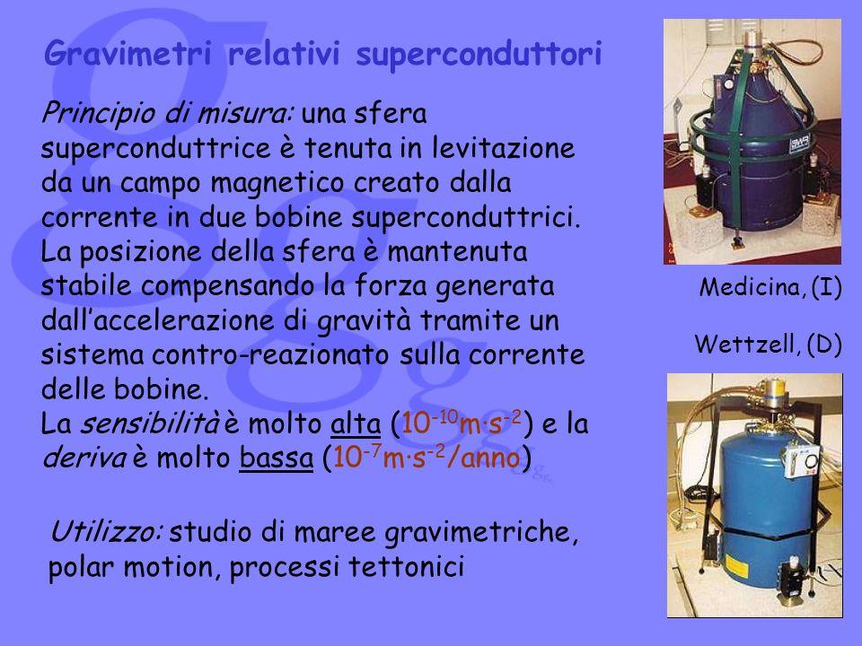 Medicina, (I) Wettzell, (D) Gravimetri relativi superconduttori Principio di misura: una sfera superconduttrice è tenuta in levitazione da un campo ma