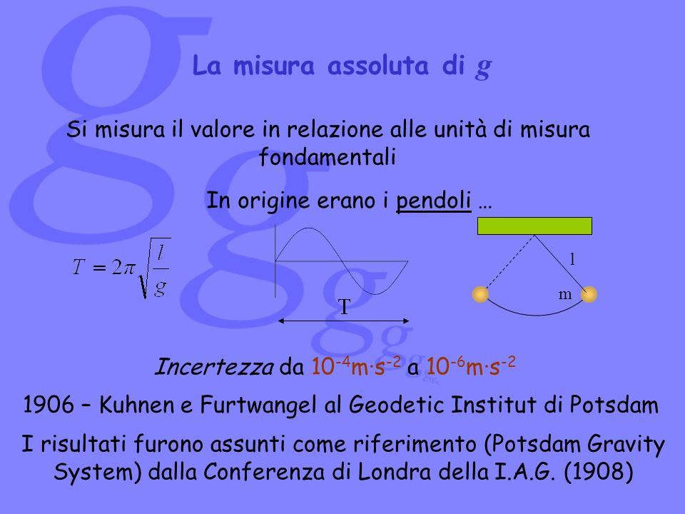 Si misura il valore in relazione alle unità di misura fondamentali In origine erano i pendoli … m l La misura assoluta di g Incertezza da 10 -4 m·s -2