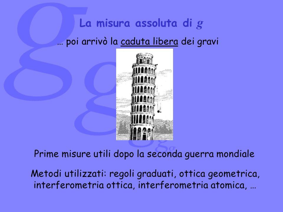 … poi arrivò la caduta libera dei gravi La misura assoluta di g Metodi utilizzati: regoli graduati, ottica geometrica, interferometria ottica, interfe