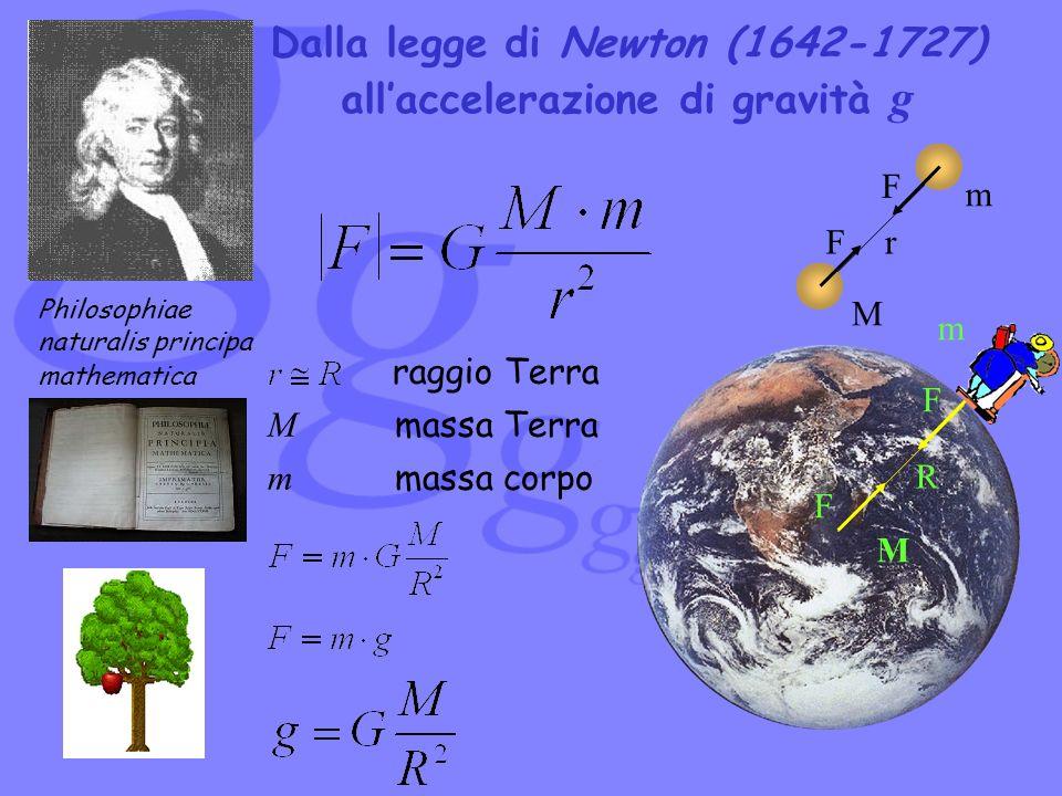 Dalla legge di Newton (1642-1727) allaccelerazione di gravità g F F r m M M massa Terra raggio Terra m massa corpo F F R m M Philosophiae naturalis pr